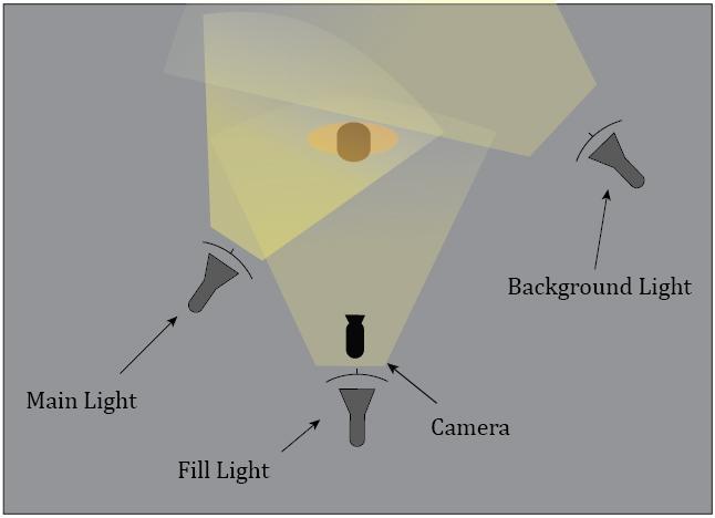 main and fill light setup3-01