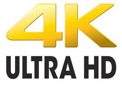 4K A7R II