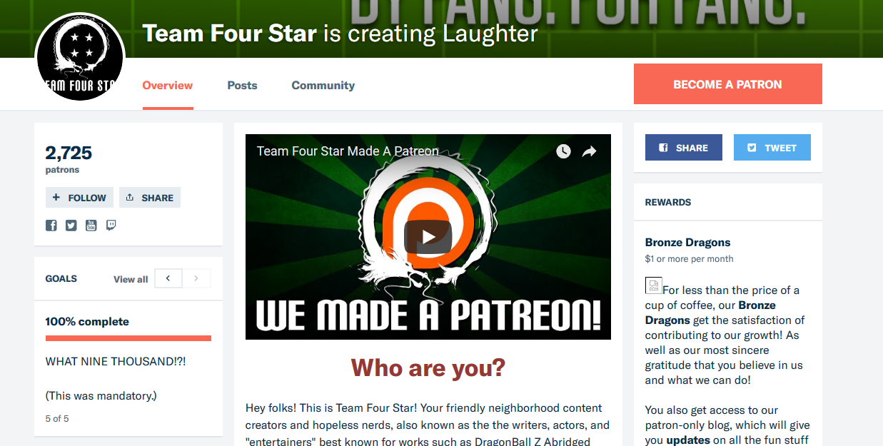 Successful patreon page