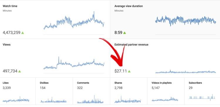 youtube earnings