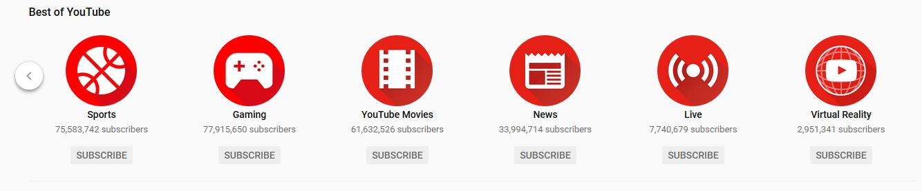 youtube topics